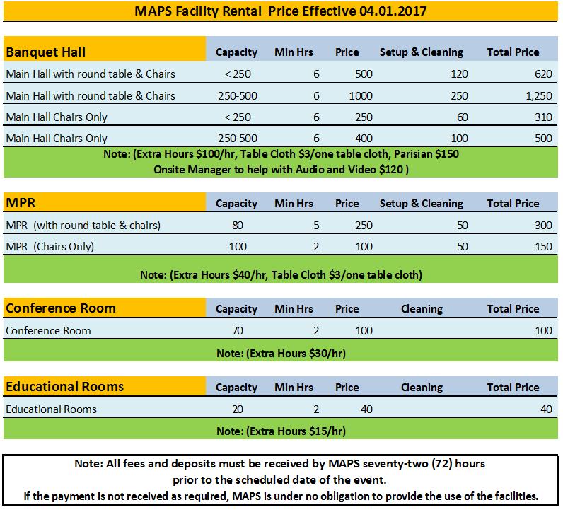 facility rental price